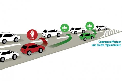 La tirette, le passage en alternance des voitures dans Code de la route